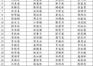 2020-2021年度_新小一分班名單