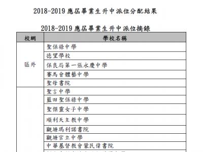 2018-2019應屆畢業生升中派位分配結果